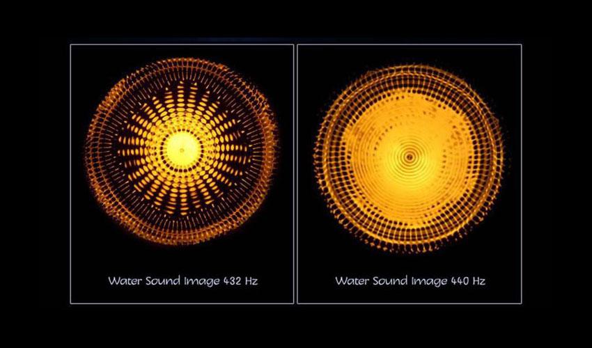 voda-frekvenca